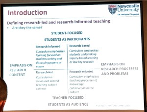 Slide (text reads: Defining research-led and researched-informed teaching: are they the same?)